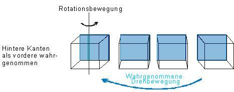 Der Neckar-Würfel Rotation hintere Kante