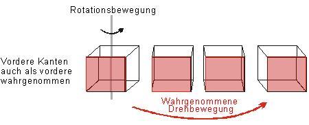 Der Neckar-Würfel Rotation vordere Kante